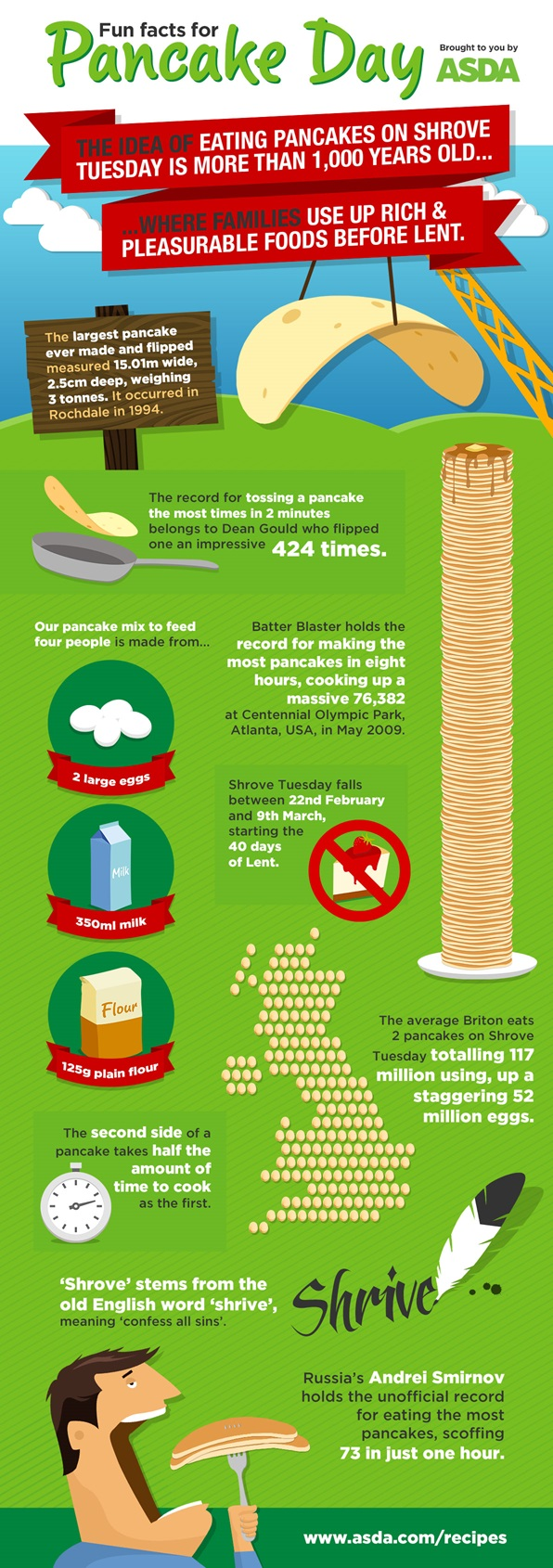 asda-fun-facts-pancake-day