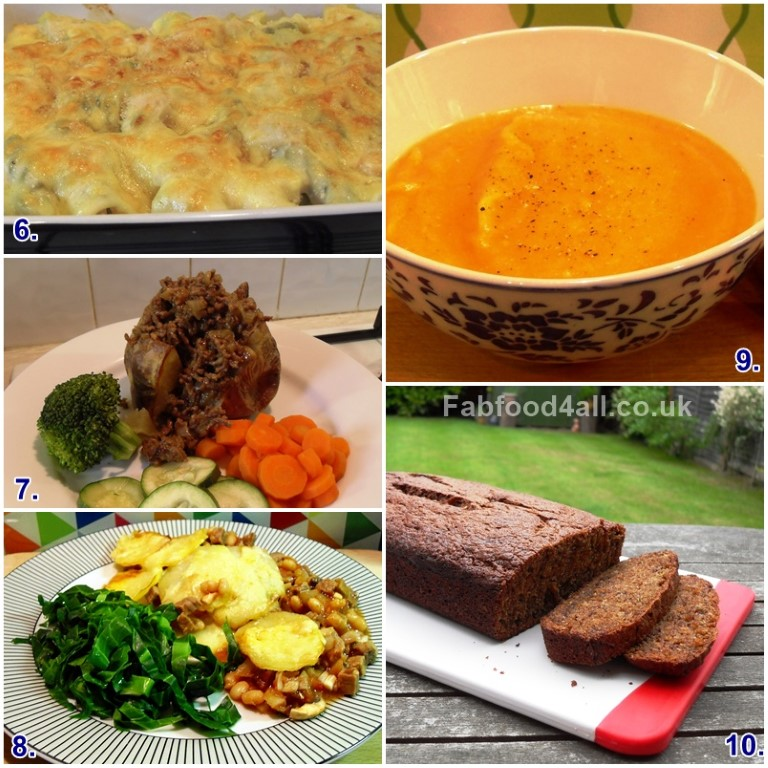 Most viewed recipes of 2014, Fab Food 4 All, Top Blog 2014
